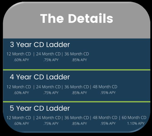 CD Ladder Details-3